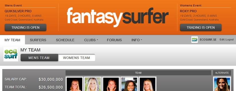 Tävling – Fantasy Surfer 2014